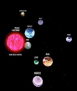 The Solar System called Peace (click for larger image)