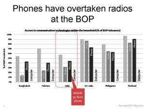 phones over radio jpg